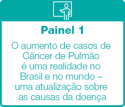 Painel 1